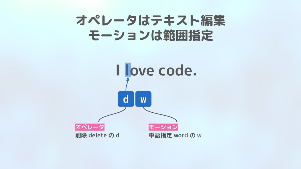 I love code. d オペレータ 削除 delete の d w オペレータはテキスト...