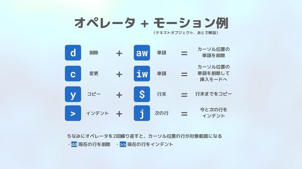 オペレータ + モーション例 d aw c iw y $ > j 削除 + 単語 = カーソル...