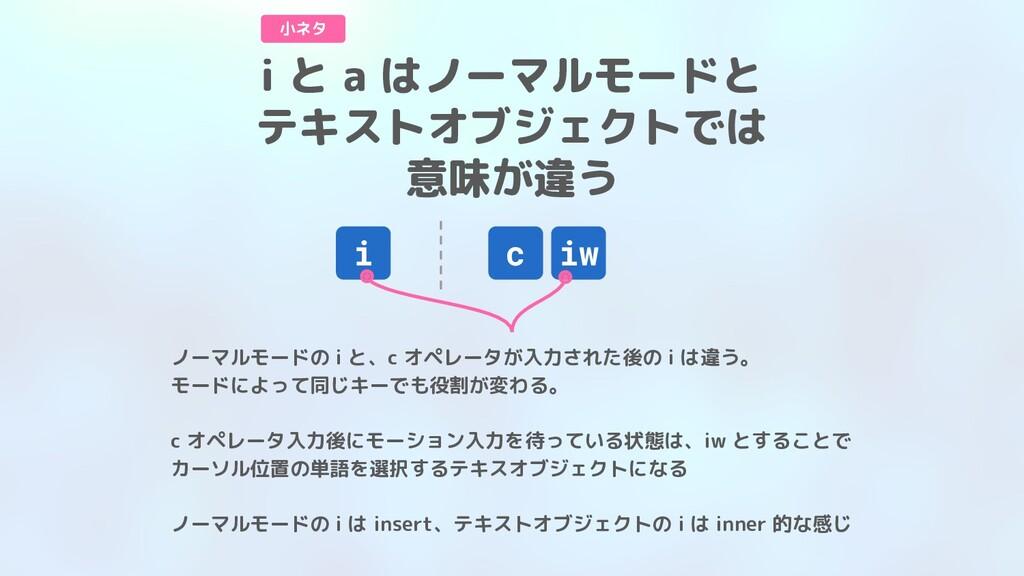 i と a はノーマルモードと テキストオブジェクトでは 意味が違う ノーマルモードの i と...