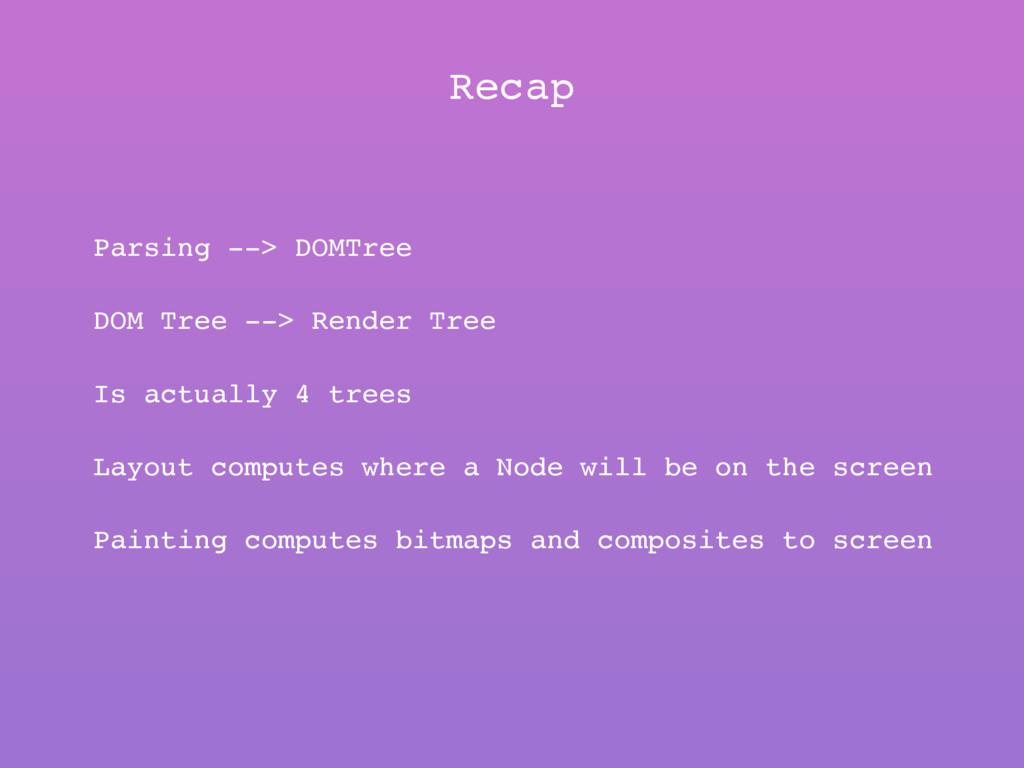 Recap Parsing --> DOMTree DOM Tree --> Render T...