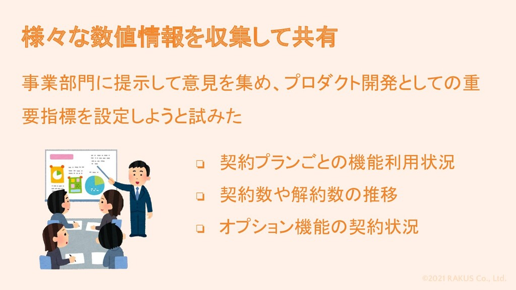 ©2021 RAKUS Co., Ltd. 様々な数値情報を収集して共有 事業部門に提示して意...