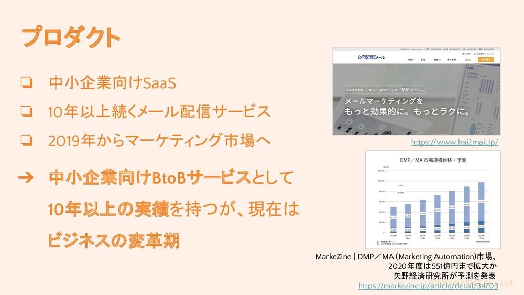 ©2021 RAKUS Co., Ltd. プロダクト ❏ 中小企業向けSaaS ❏ 10年以...