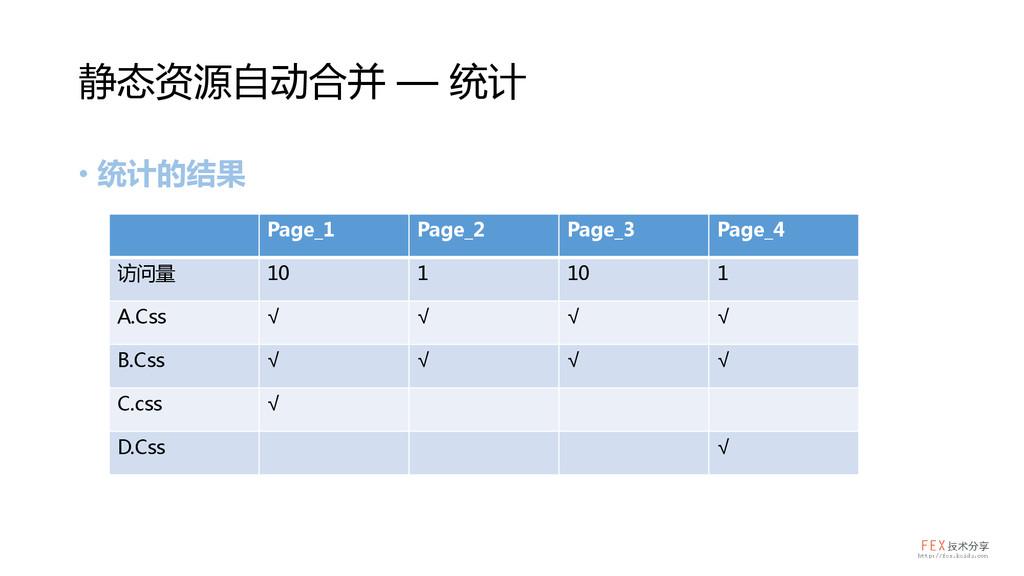 • 统计的结果 静态资源自动合并 — 统计 Page_1 Page_2 Page_3 Page...