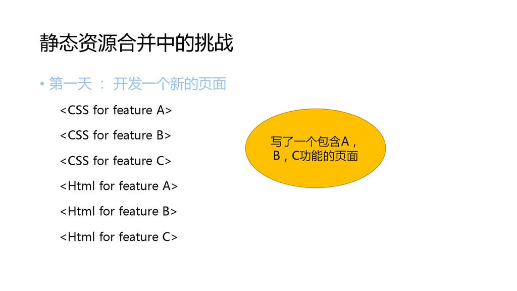 • 第一天 : 开发一个新的页面 <CSS for feature A> <CSS for f...