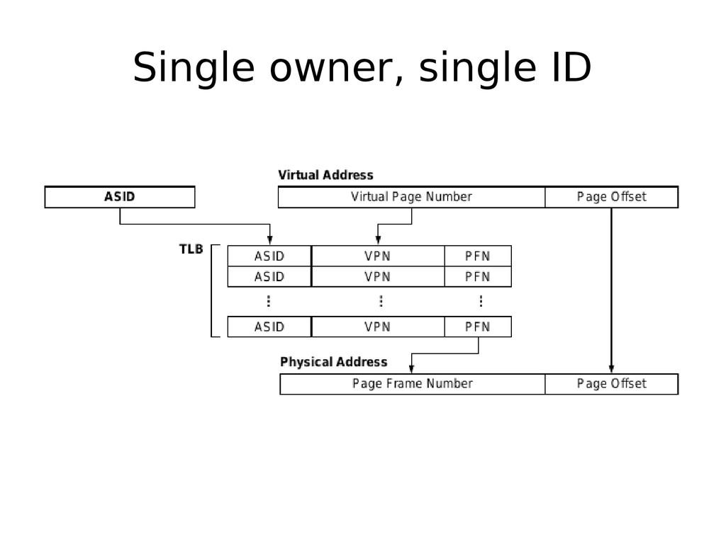 Single owner, single ID