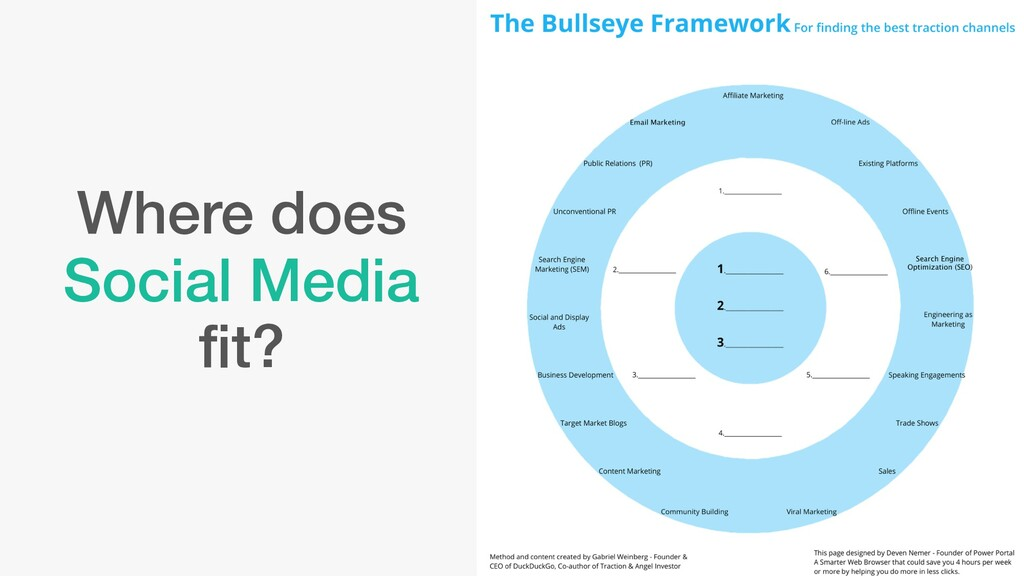 Where does Social Media fit?