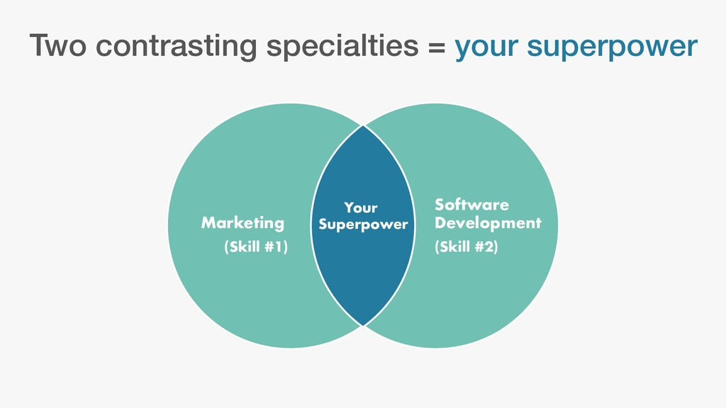 Two contrasting specialties = your superpower M...