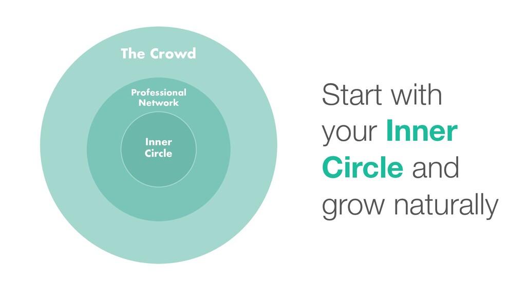 MATTWOODS.US Inner Circle Professional Network ...