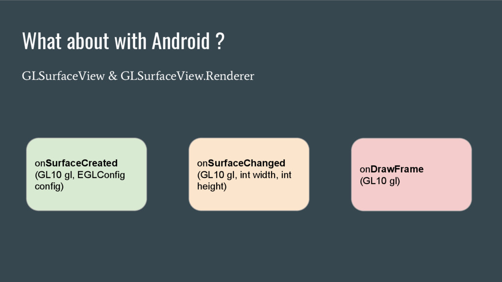 What about with Android ? GLSurfaceView & GLSur...