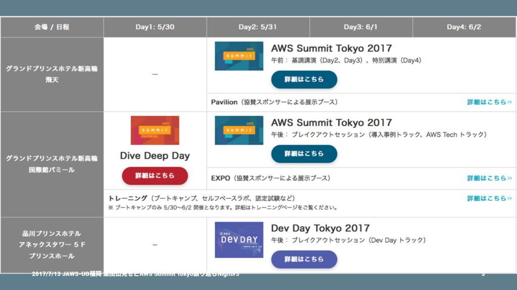 2017/7/13 JAWS-UGԬ ूஂݟͤͱAWS Summit TokyoৼΓฦΒN...