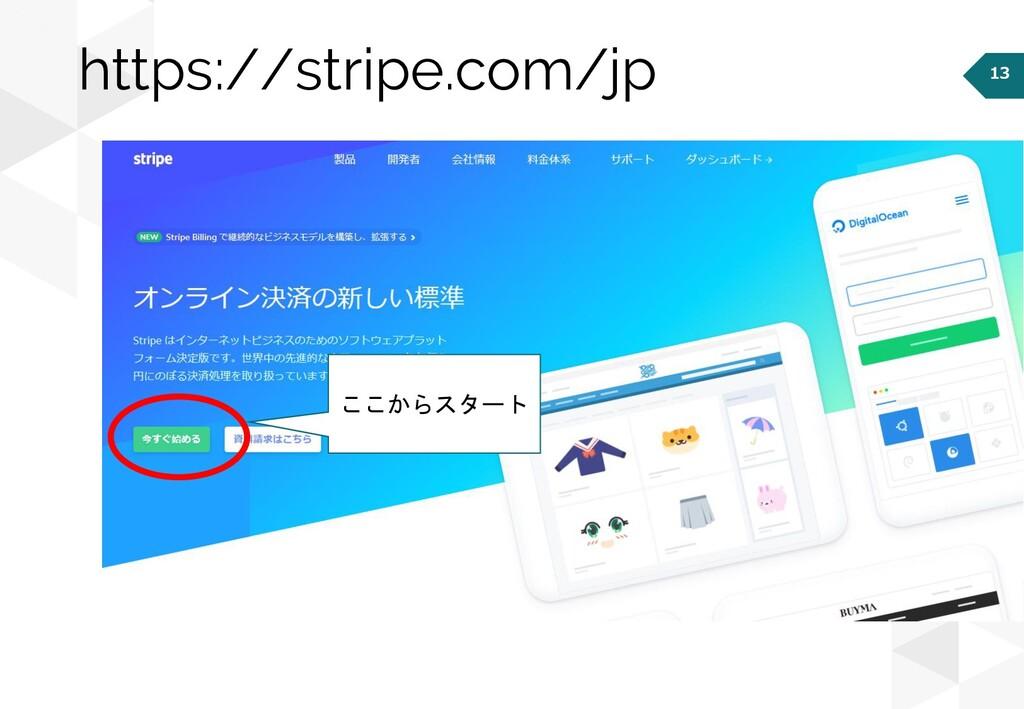 13 https://stripe.com/jp ここからスタート