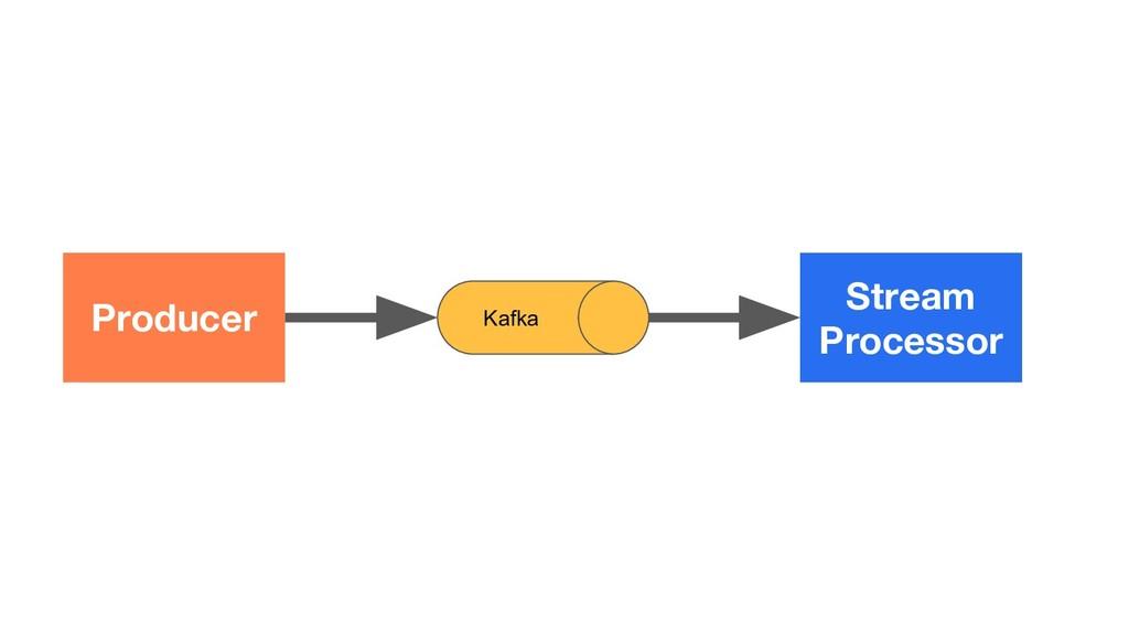 Producer Kafka Stream Processor