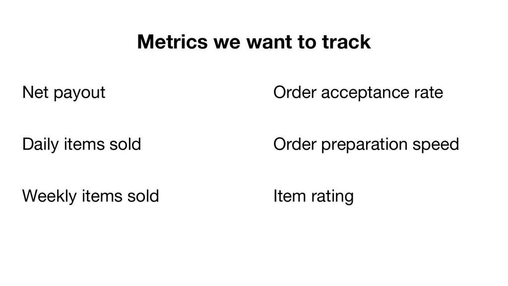 Metrics we want to track Net payout Daily items...