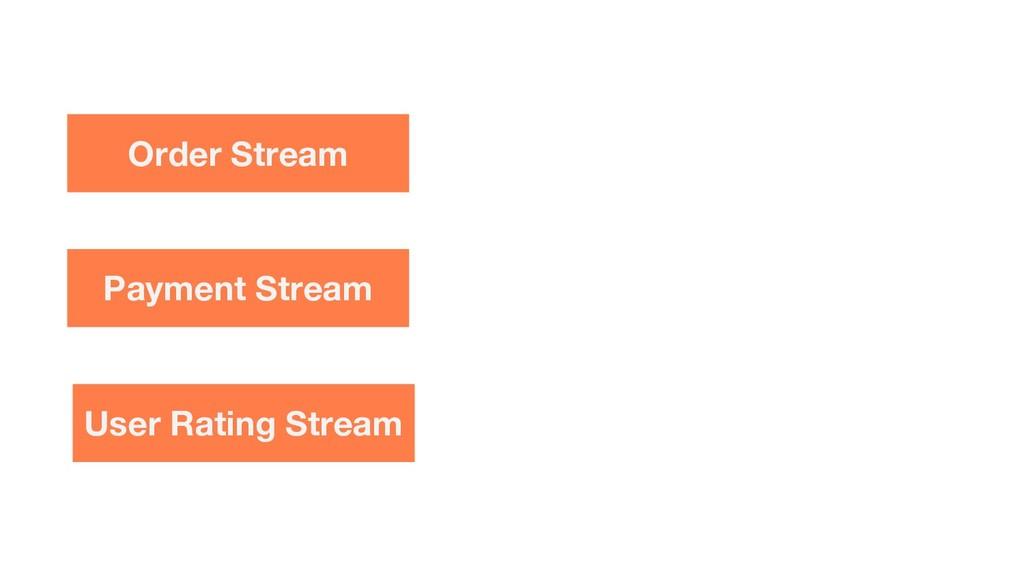 Order Stream Payment Stream User Rating Stream