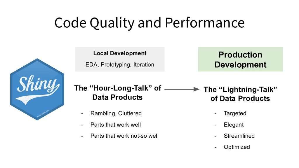 "Code Quality and Performance The ""Hour-Long-Tal..."