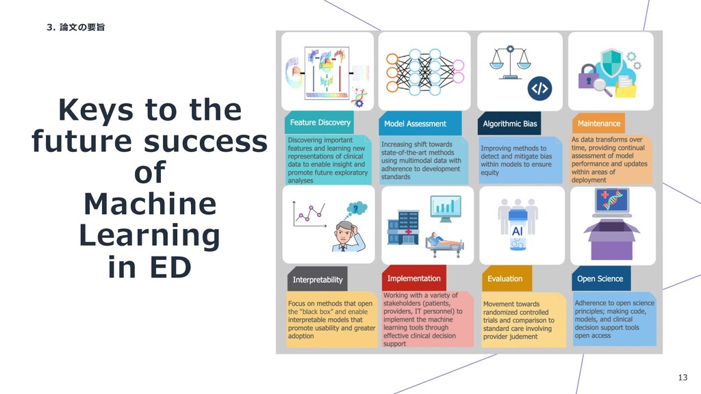 Keys to the future success of Machine Learning ...