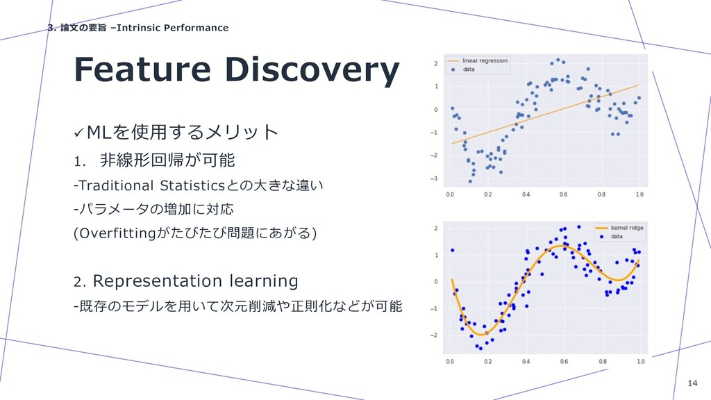 Feature Discovery ü MLを使⽤するメリット 1. ⾮線形回帰が可能 -Tr...