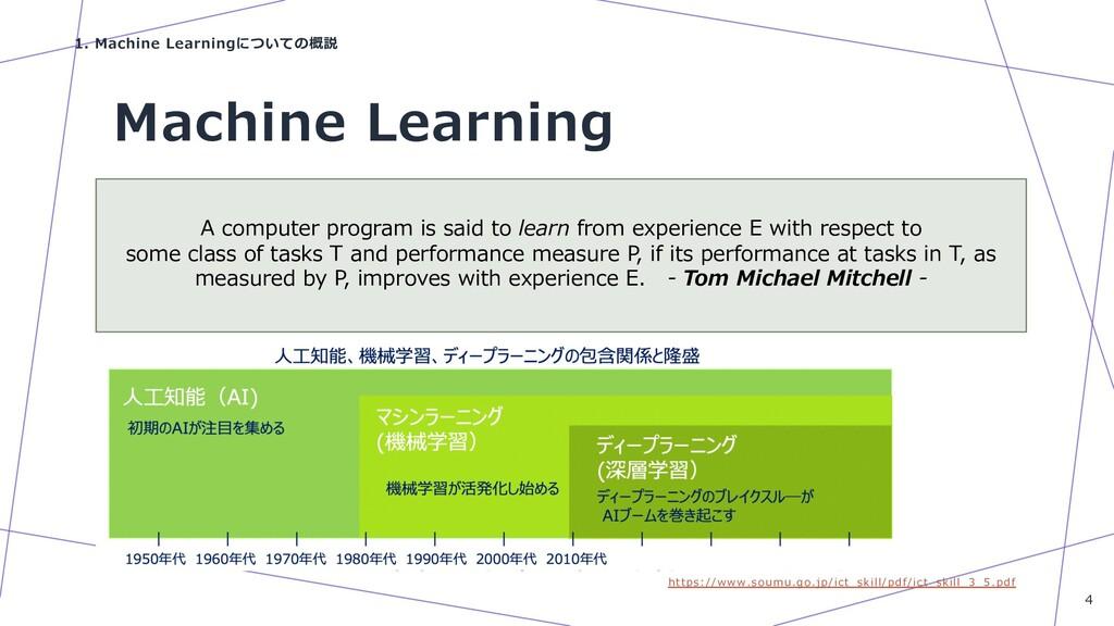 Machine Learning https://www.soumu.go.jp/ict_sk...