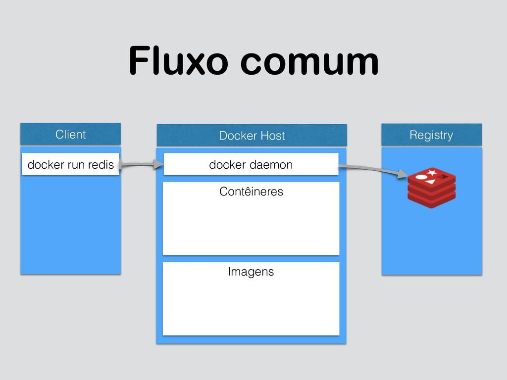 Fluxo comum Client Docker Host docker run redis...