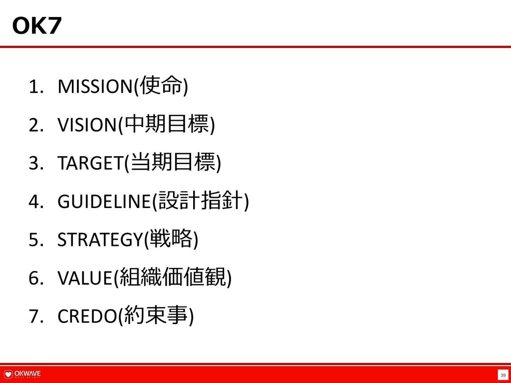 39  1. MISSION() 2. VISION() 3. TARGET...