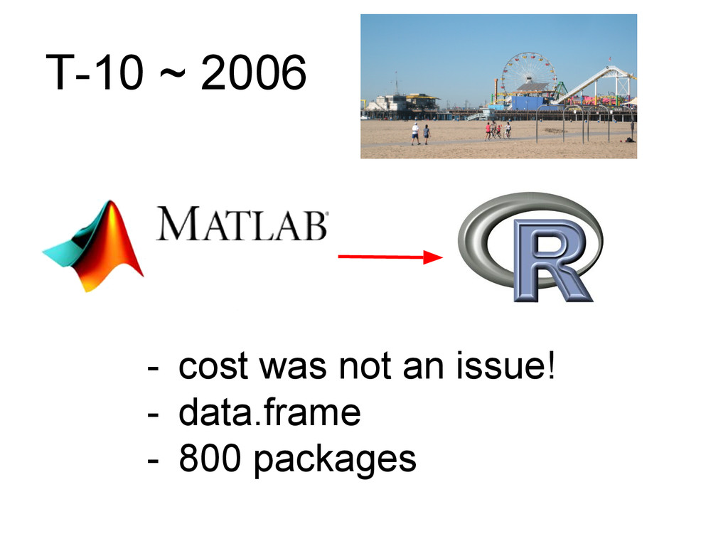 T-10 ~ 2006 - cost was not an issue! - data.fra...