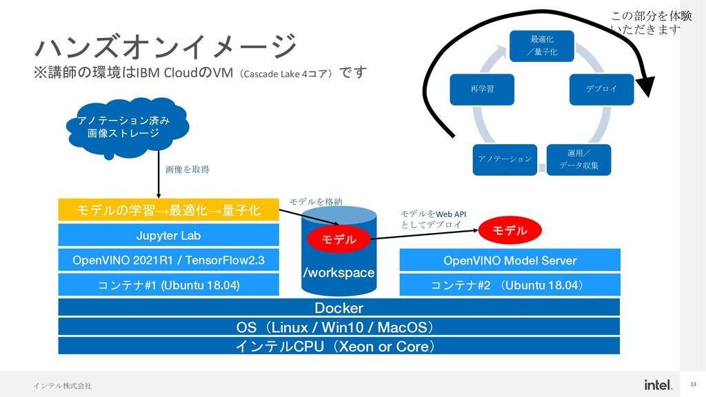 インテル株式会社 13 ハンズオンイメージ ※講師の環境はIBM CloudのVM(Casca...