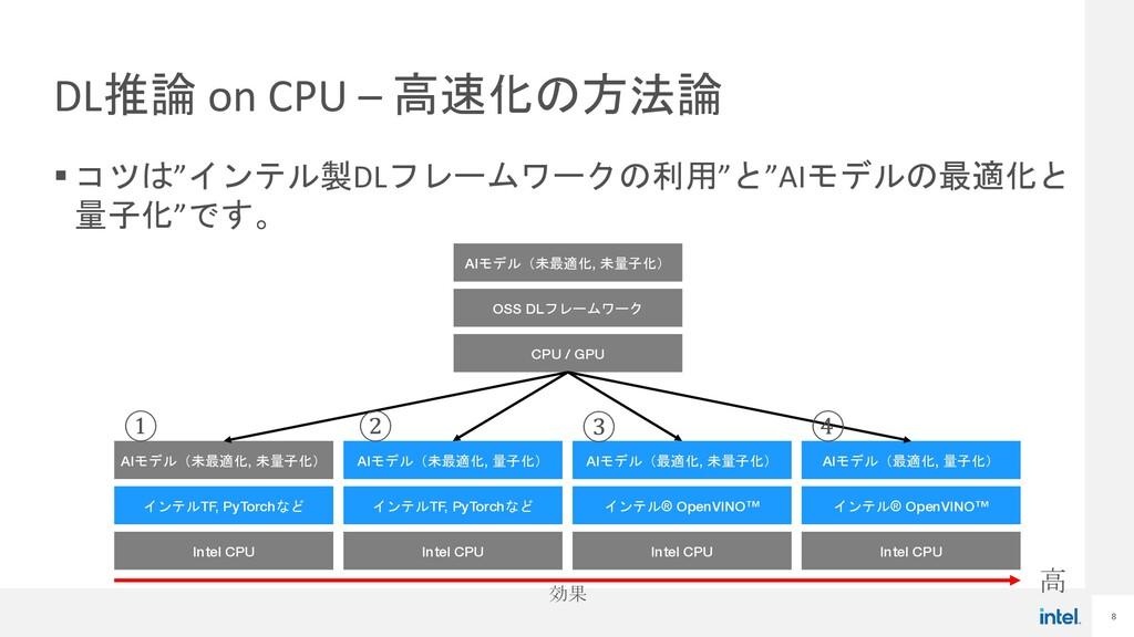 "8 DL推論 on CPU – 高速化の方法論 § コツは""インテル製DLフレームワークの利用..."