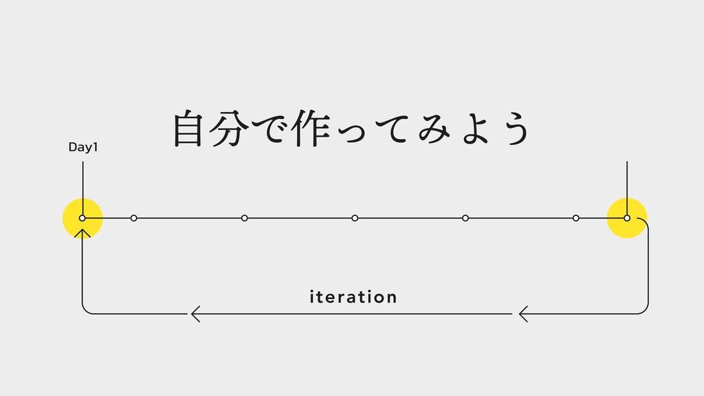 ⾃分で作ってみよう Day1 iteration