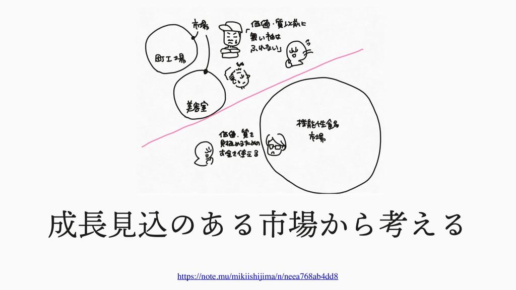 成⻑⾒込のある市場から考える https://note.mu/mikiishijima/n/n...