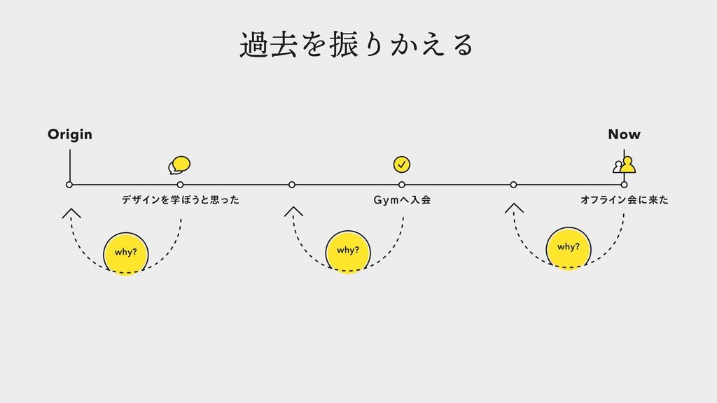 (ZNೖձ σβΠϯΛֶ΅͏ͱࢥͬͨ Now Origin ΦϑϥΠϯձʹདྷͨ why? w...