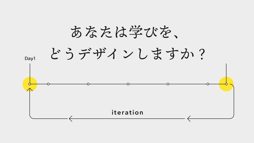 あなたは学びを、 どうデザインしますか? Day1 iteration