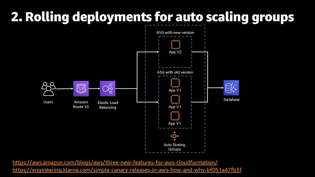 2. Rolling deployments for auto scaling groups ...