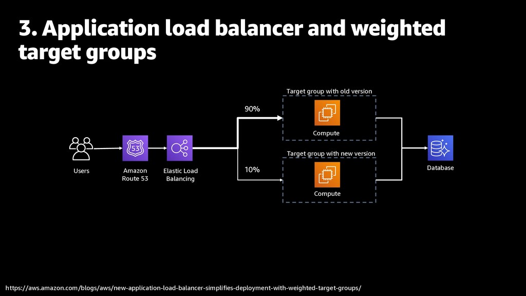 3. Application load balancer and weighted targe...