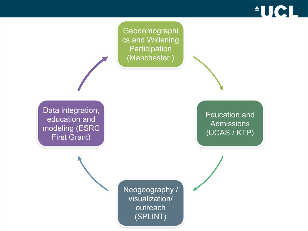 Geodemographi cs and Widening Participation (Ma...