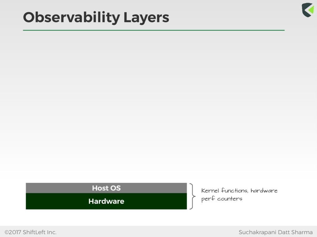 Observability Layers ©2017 ShiftLeft Inc. Sucha...