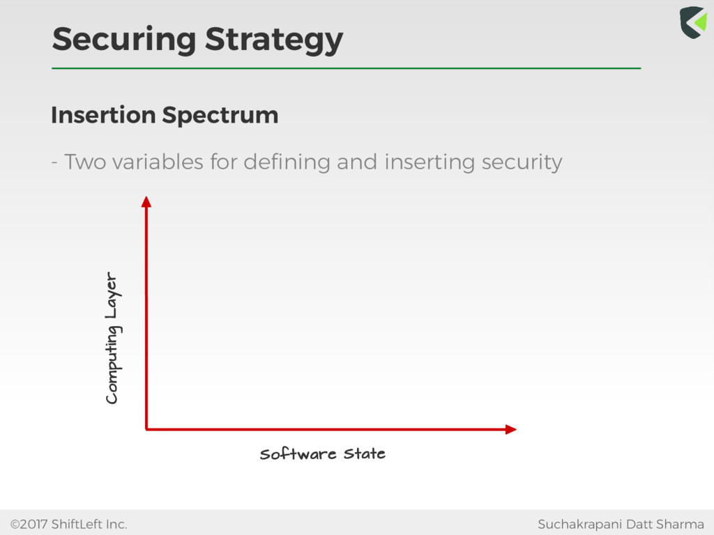 Securing Strategy ©2017 ShiftLeft Inc. Suchakra...