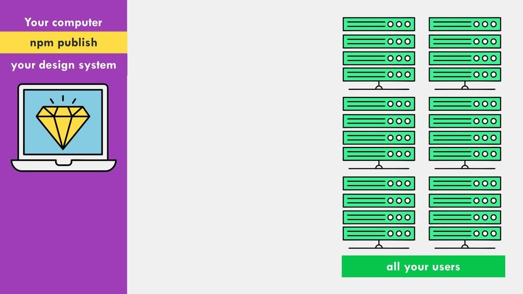 Your computer npm publish your design system al...