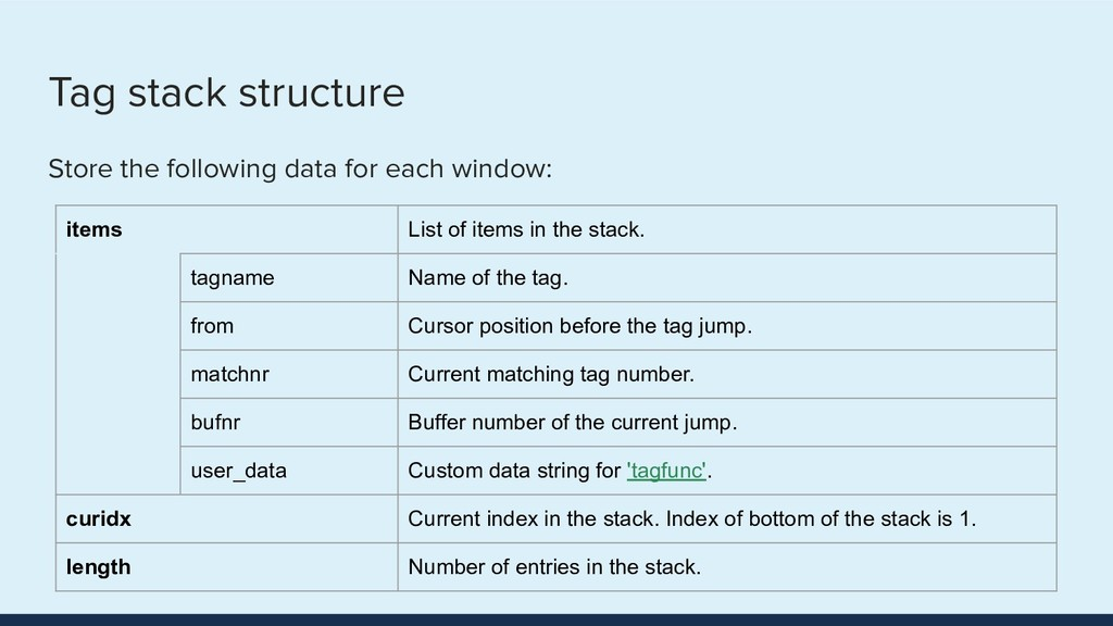 Tag stack structure items List of items in the ...