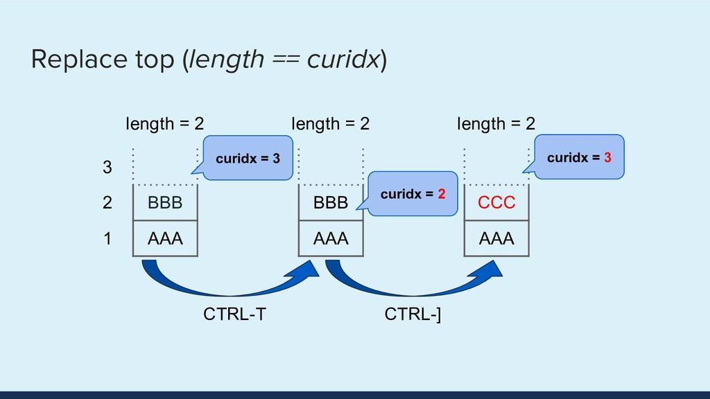 Replace top (length == curidx) BBB AAA 3 2 1 BB...