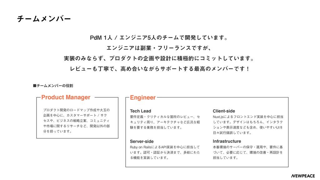 ■チームメンバーの役割 ϓϩμΫτ։ൃͷϩʔυϚοϓ࡞େۄͷ اըΛத৺ʹɺΧελϚʔαϙ...