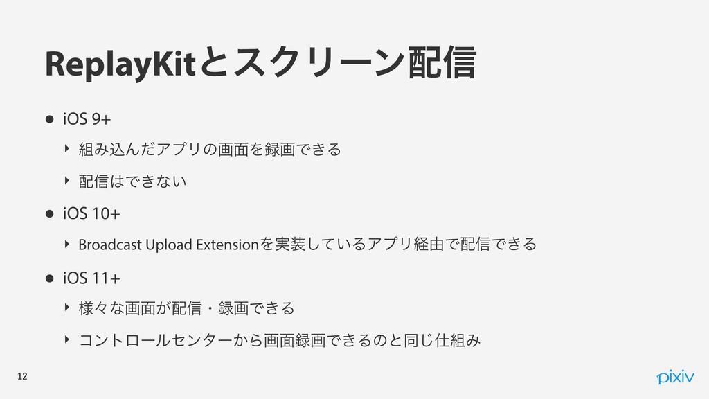 • iOS 9+ ‣ ΈࠐΜͩΞϓϦͷը໘ΛըͰ͖Δ ‣ ৴Ͱ͖ͳ͍ • iOS 10...