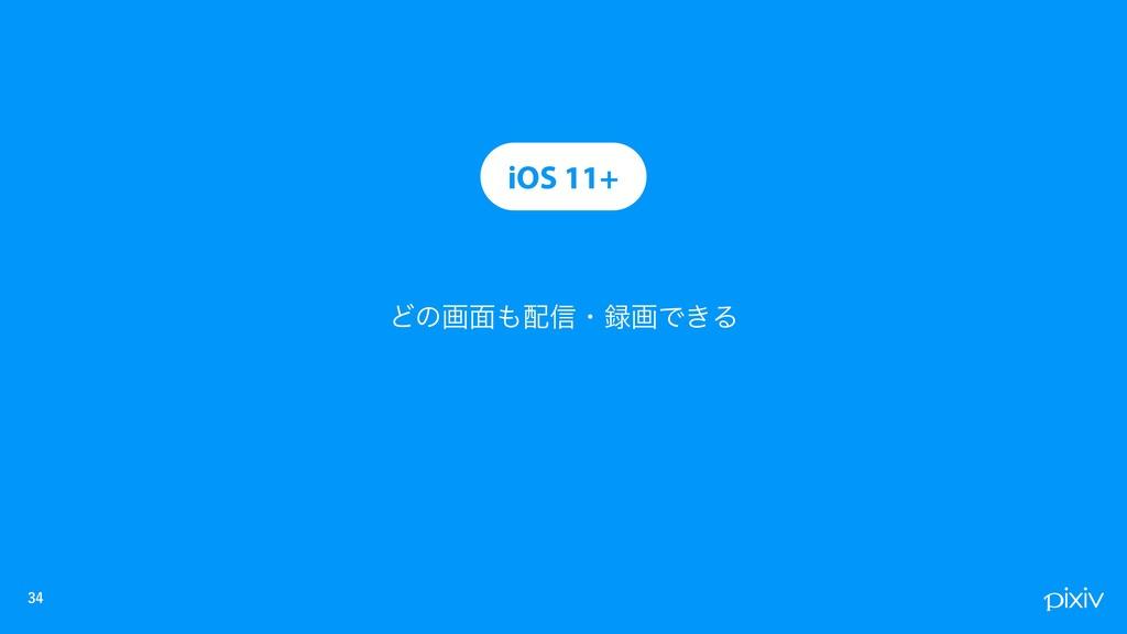 iOS 11+ Ͳͷը໘৴ɾըͰ͖Δ