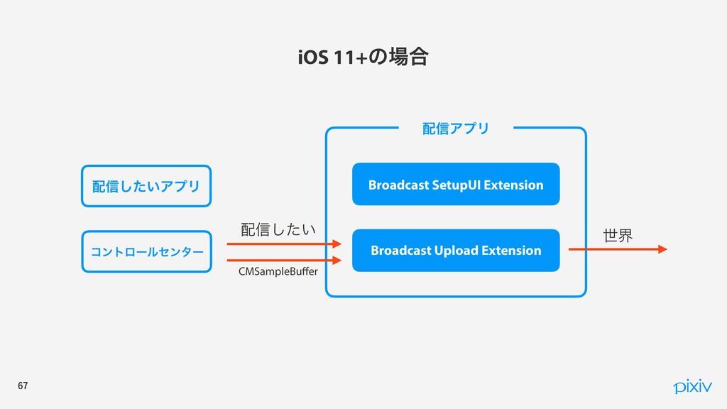iOS 11+ͷ߹ ৴͍ͨ͠ΞϓϦ ৴ΞϓϦ Broadcast SetupU...