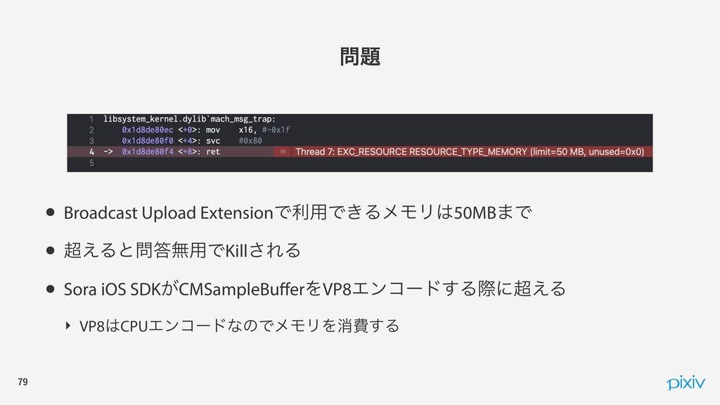 ໰୊ • Broadcast Upload ExtensionͰར༻Ͱ͖ΔϝϞϦ͸5...