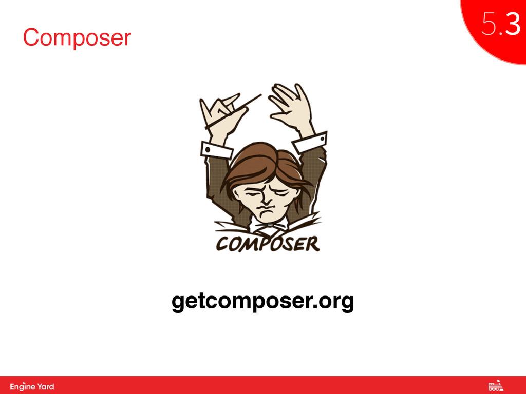 Proprietary and Confidential Composer getcompos...