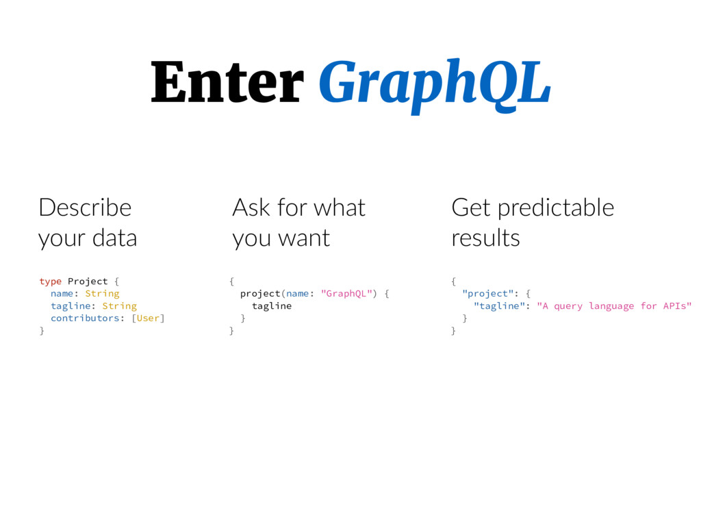 Enter GraphQL Describe your data Ask for what y...