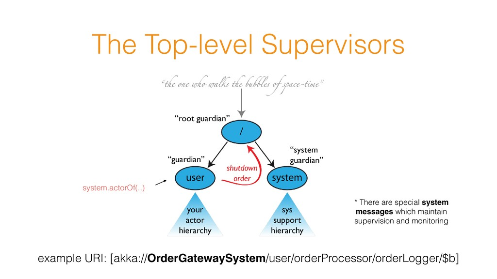 The Top-level Supervisors * There are special s...