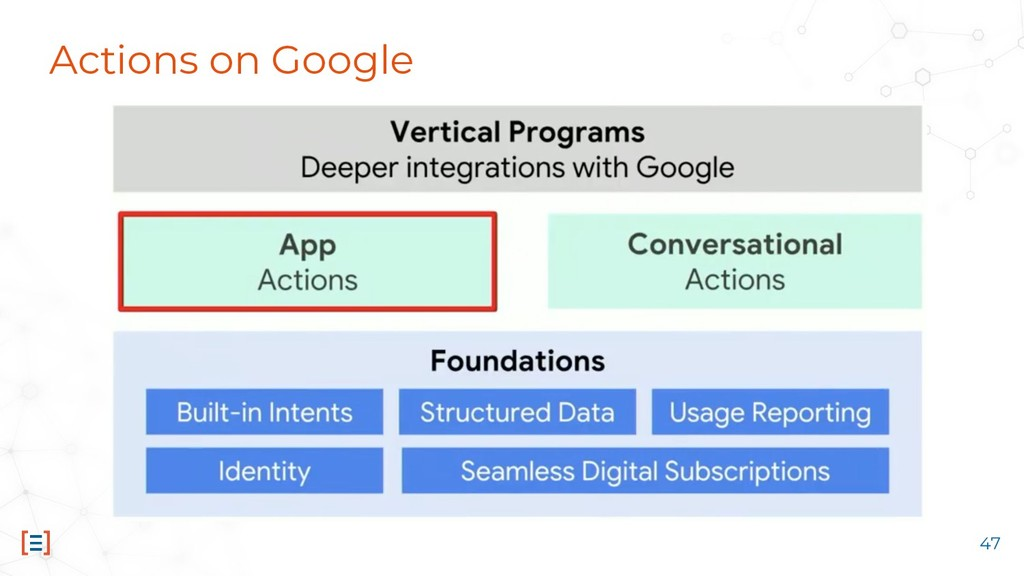 Actions on Google 47