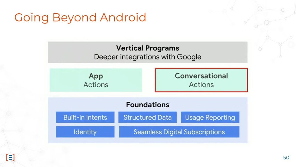 Going Beyond Android 50