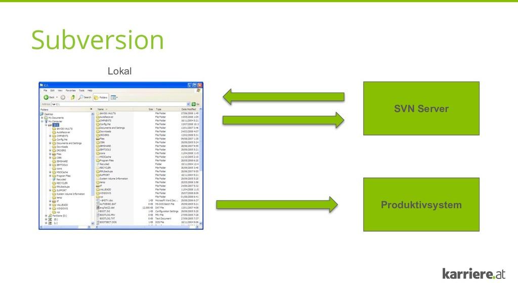 Subversion Lokal SVN Server Produktivsystem